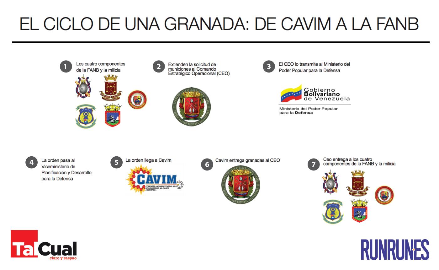 infoGranadas1