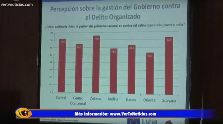 Crisis Del País Da Pie A Nuevos Crímenes Y Agudiza Los Existentes