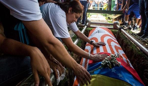 """""""Colectivos"""": Paramilitares Que Son El """"brazo Civil"""" De La Represión Contra La Oposición"""